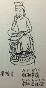 広隆寺弥勒菩薩